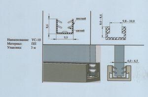 Уплотнитель 4-6,5 мм Калуга