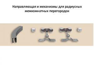 Направляющая и механизмы верхний подвес для радиусных межкомнатных перегородок Калуга